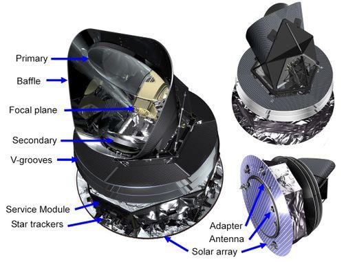 The spacecraft - Planck PLA Internal Wiki