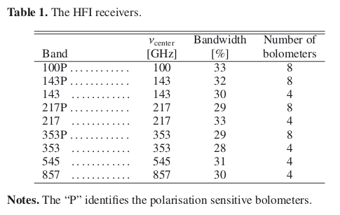 HFI 2 4 1 FPiacentini table1.png